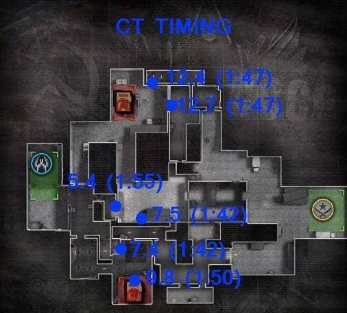Тайминги в CS:GO
